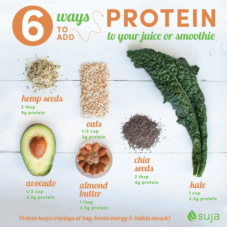 Protein For Smoothies Plant Based Protein Sources Suja Juice Plant Based Protein Sources Green Smoothie Recipes Juice