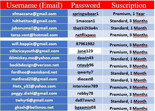 free netflix email and password 2019