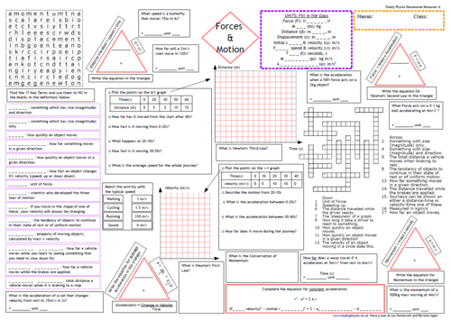 Aqa Trilogy Physics Revision A3 Worksheets Double Physics Content