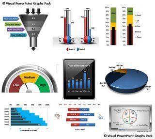 Charts & Diagrams
