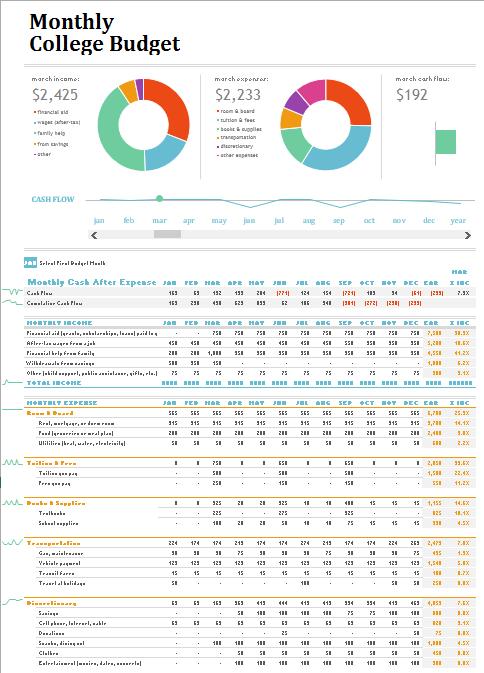 budget organizer template