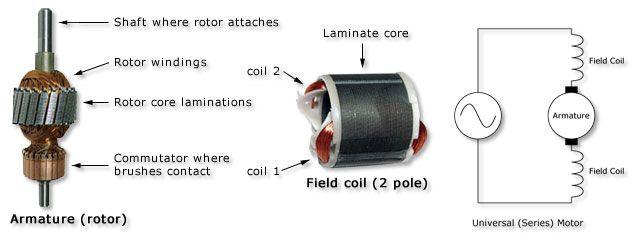 Repulsion induction motor Electronics EEE