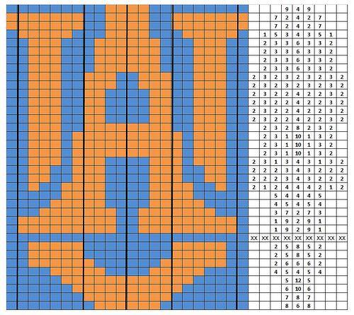Pony Knits Auburn University Insignia A Stitch Pattern