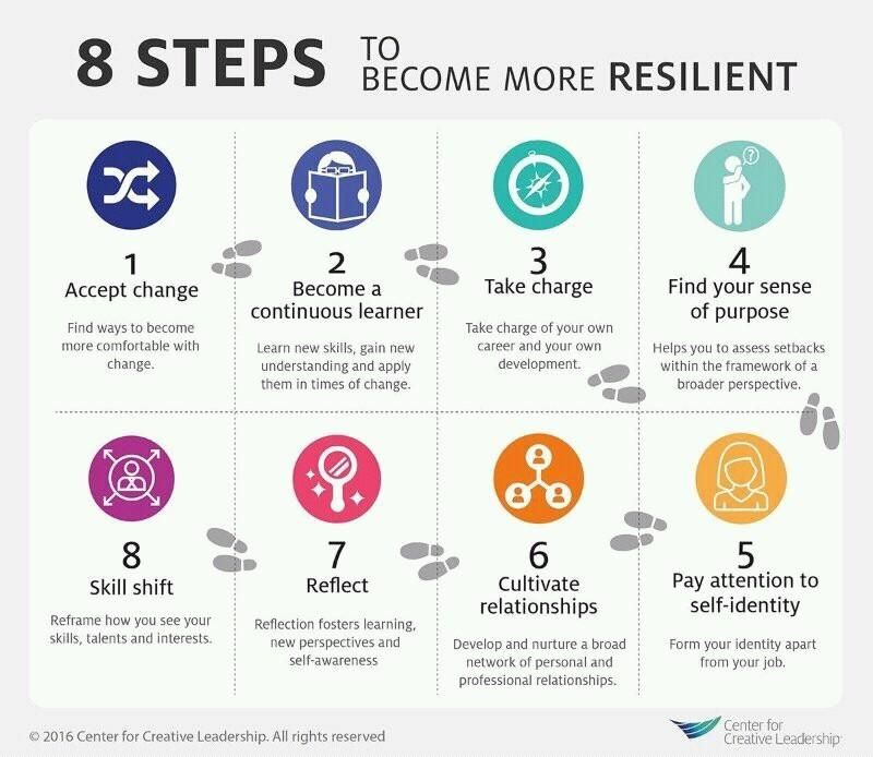(20+) LinkedIn Resilience, Coping skills, How