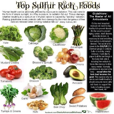 Sulfur Rich Foods | Wahl's Diet Recipes/Tips in 2019