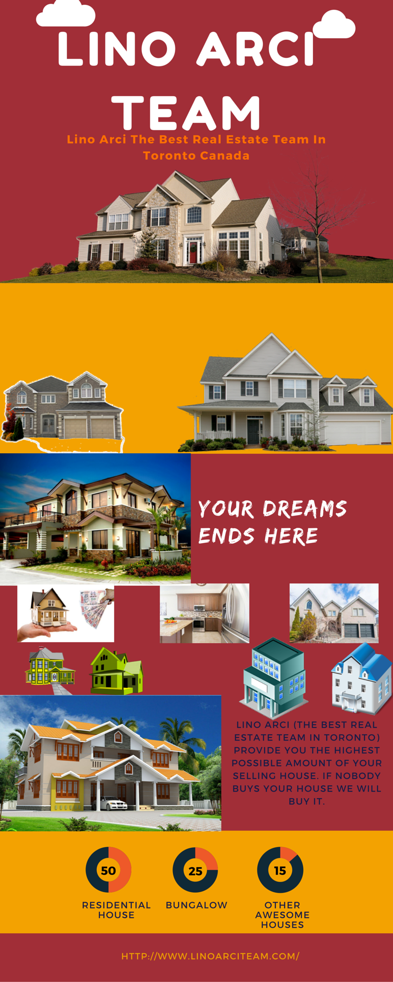 Lino Arci Providing You Homes For Sale In Kleinburg Ontario Canada Toronto Luxury Homes For Sale Vaughan Luxury H Real Estate Selling House Real Estate Agent