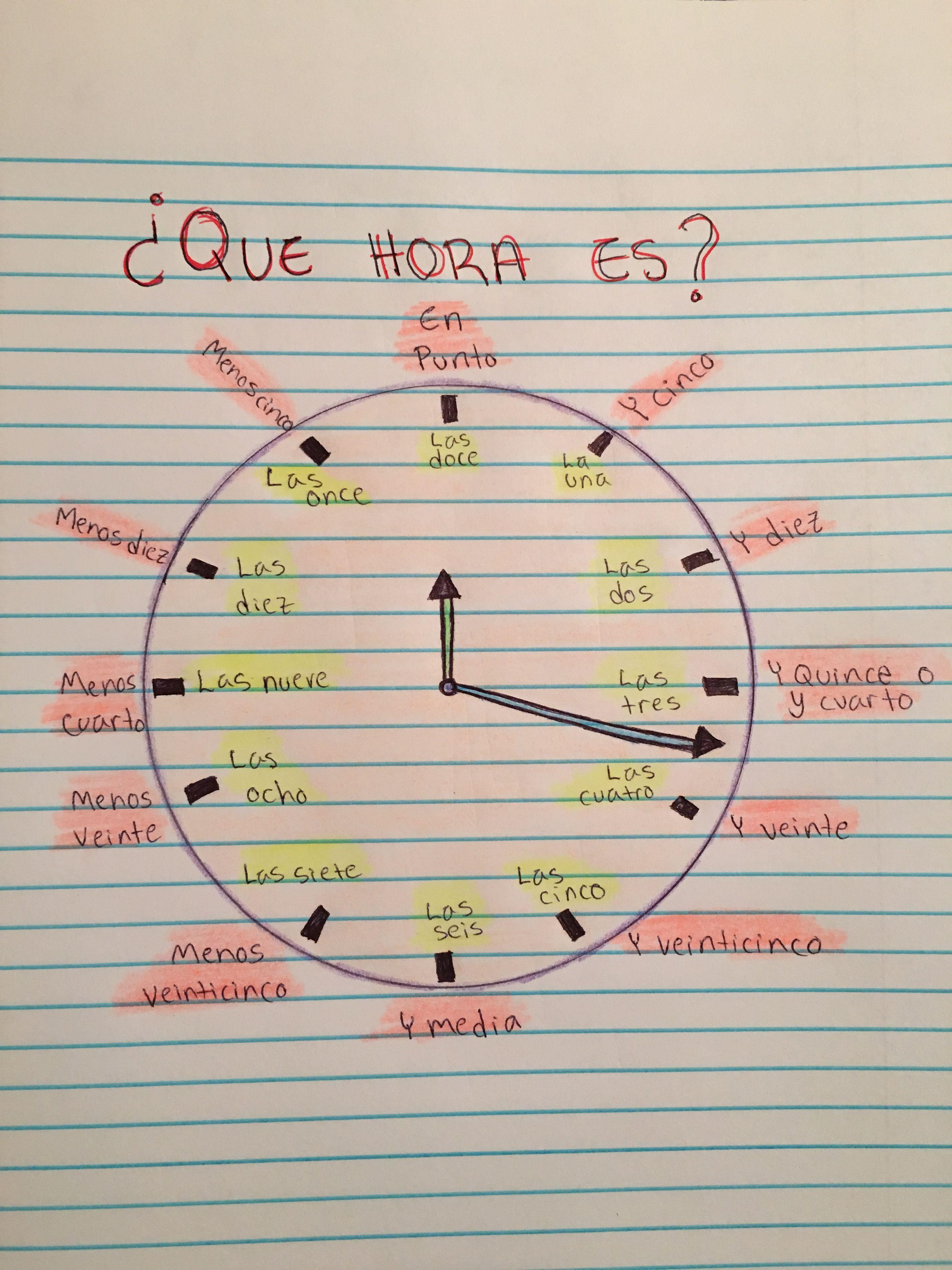 El Horario En Espanol Aprender A Decir La Hora En Espanol