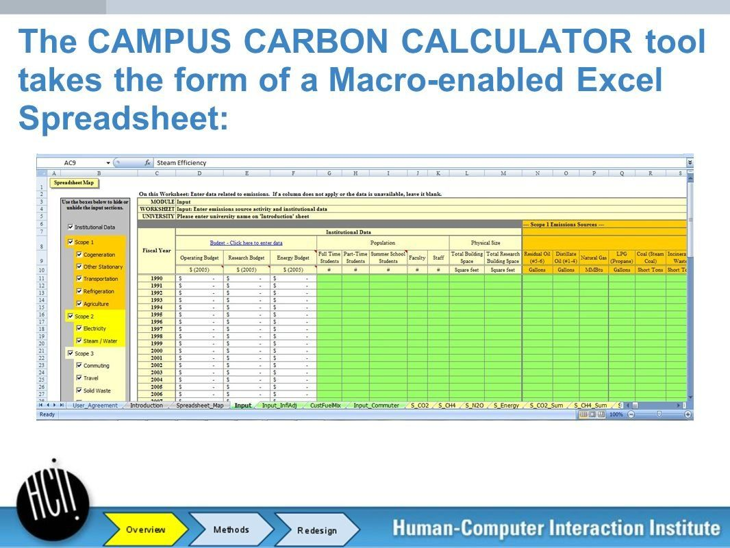 The Carbon Footprint Calculator Excel Spreadsheet Design