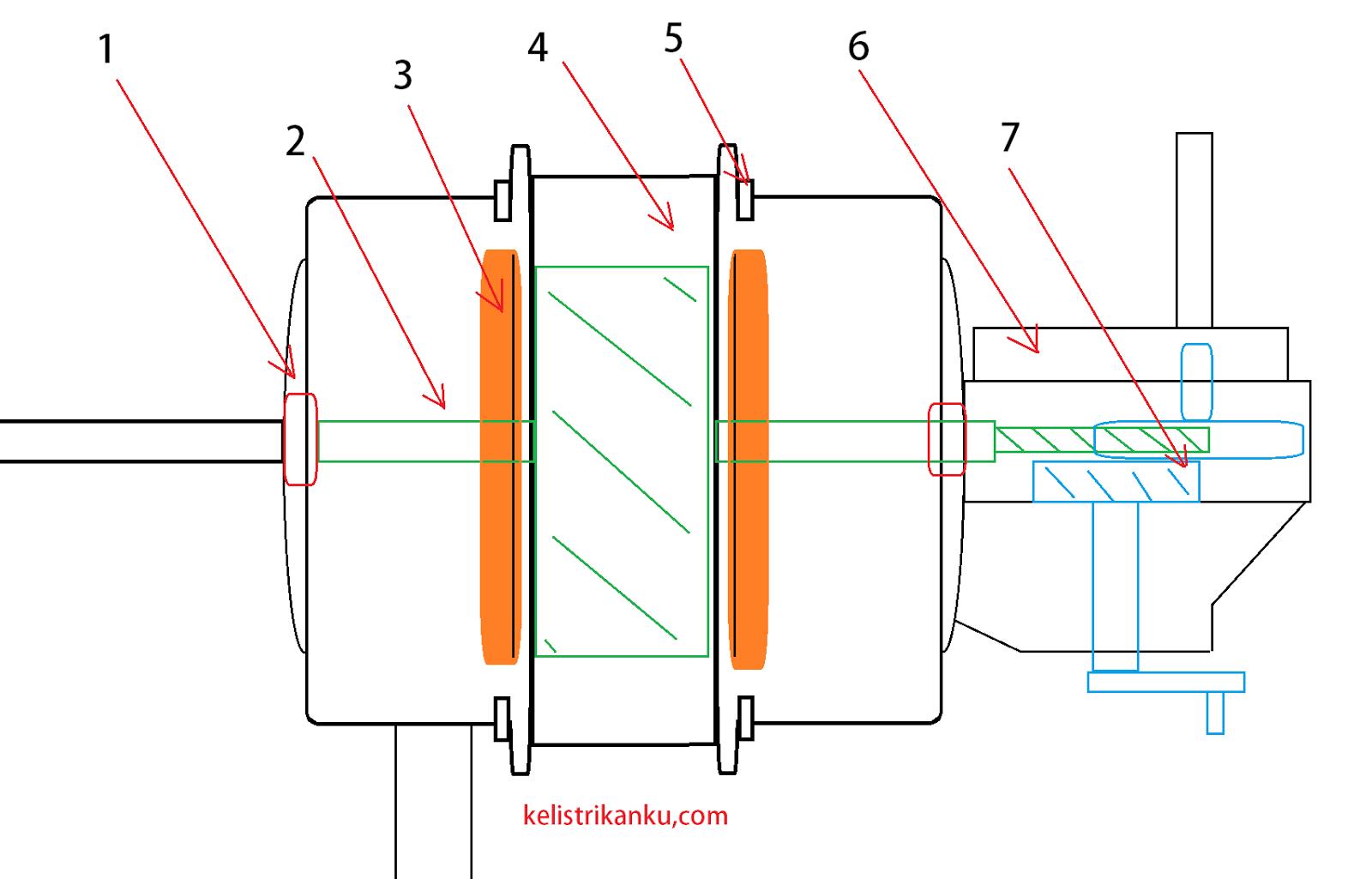kontruksi kipas angin sistem kelistrikan dan bagian bagian rh pinterest co uk wiring diagram kipas angin gantung wiring diagram kipas angin miyako