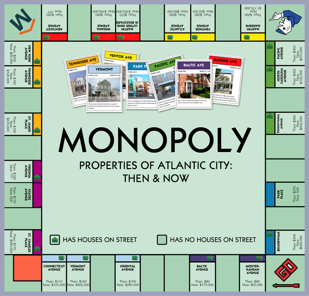 503431b453f8d505a8e90d574107fd09 - Where Is Marvin Gardens From Monopoly