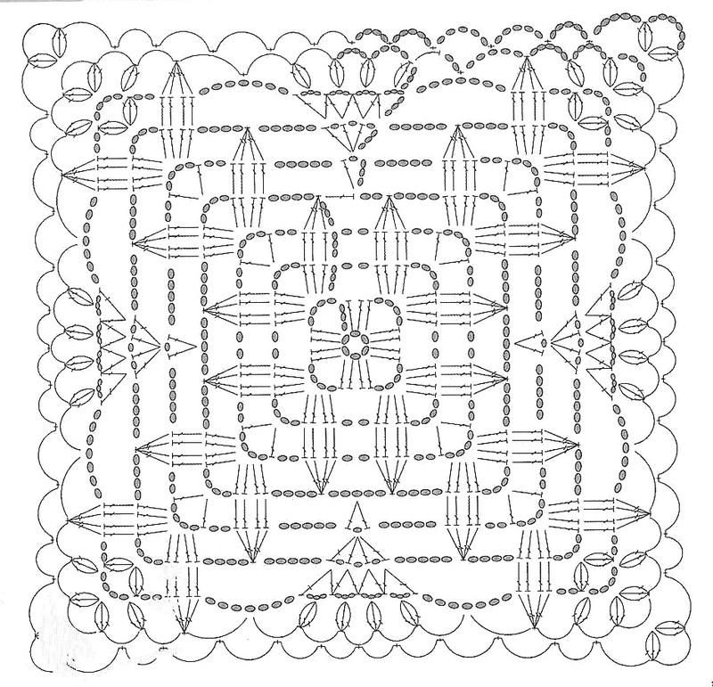 Elegante Fácil Crochet: Patrón gratuito Crochet Bolero | CROCHET ...