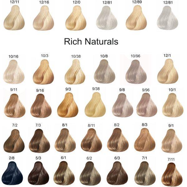 Wella Koleston Perfect Rich Naturals Haarfarben Und Frisuren