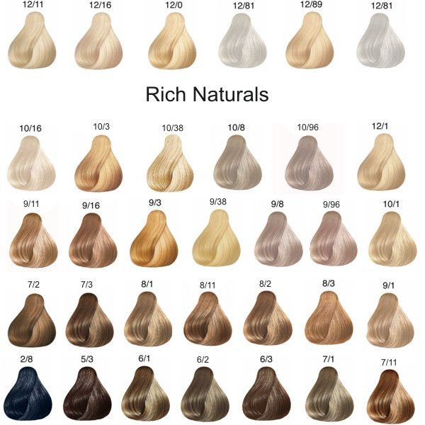 wella koleston perfect rich naturals - Wella Color Touch Special Mix