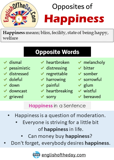 Opposite Of Happiness Opposite Antonym Words Of Happiness Dismal Pessimistic Distressed Doleful Down Downcast Gr Words Opposite Words Happiness Meaning