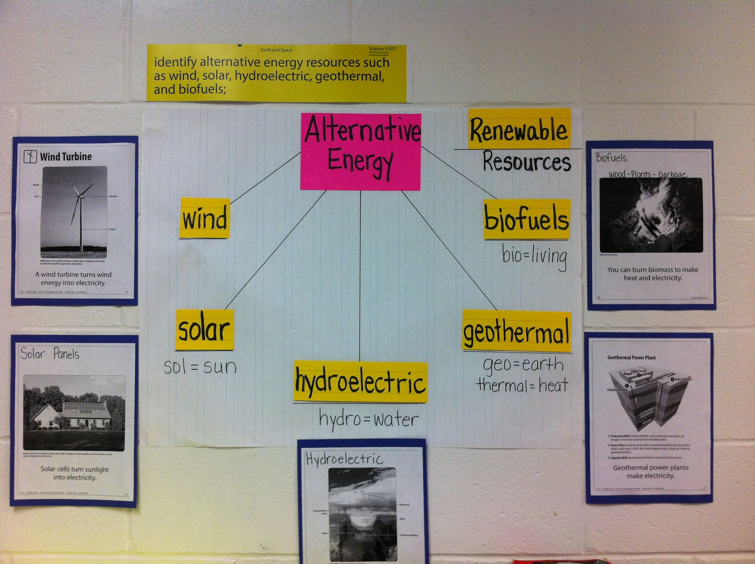 Alternative Energy Interactive Word Wall Tek 5 7c