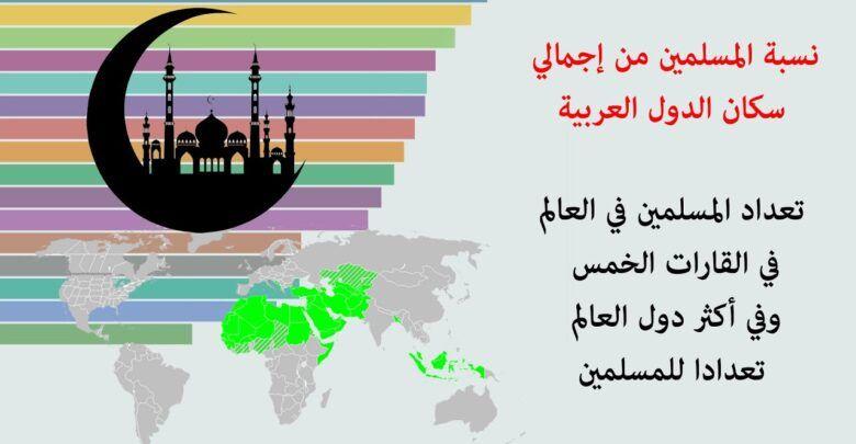 تعداد المسلمين في العالم 2020 Poster Movies Movie Posters