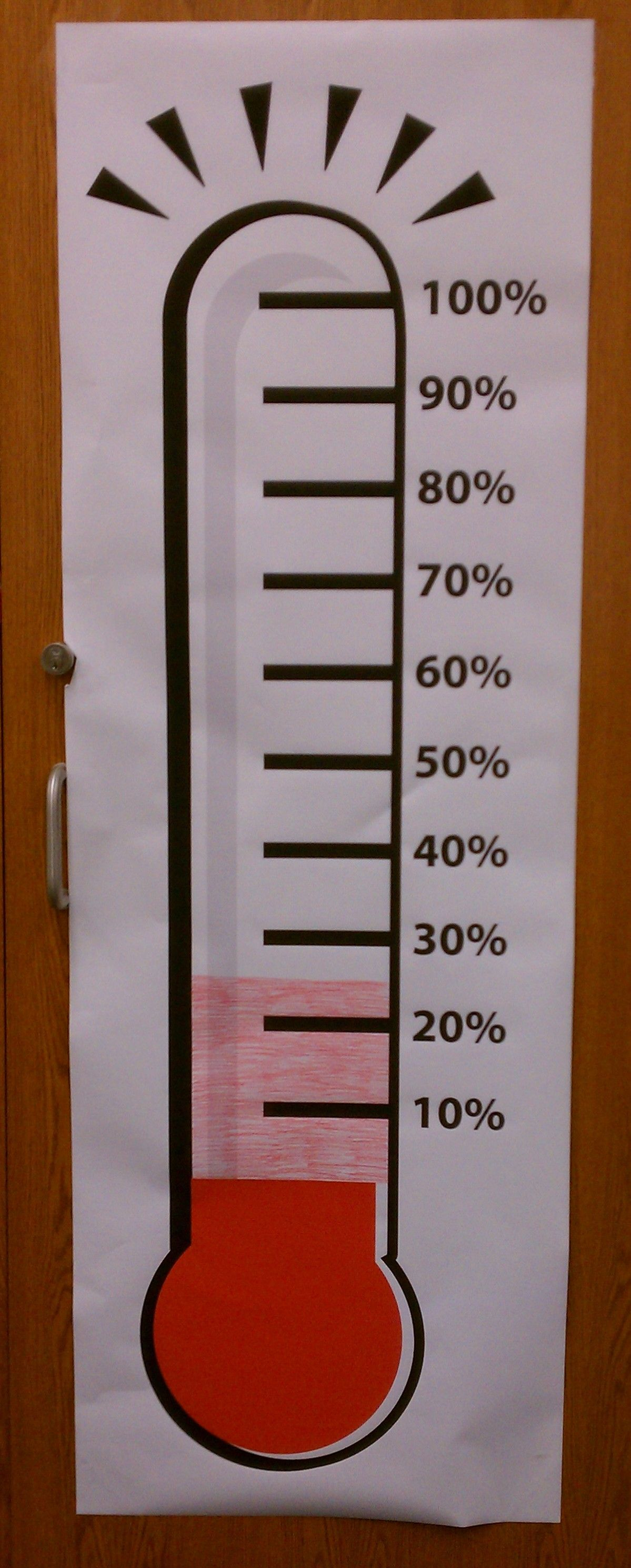 Accelerated Reader Ideas | Fundraising thermometer ...