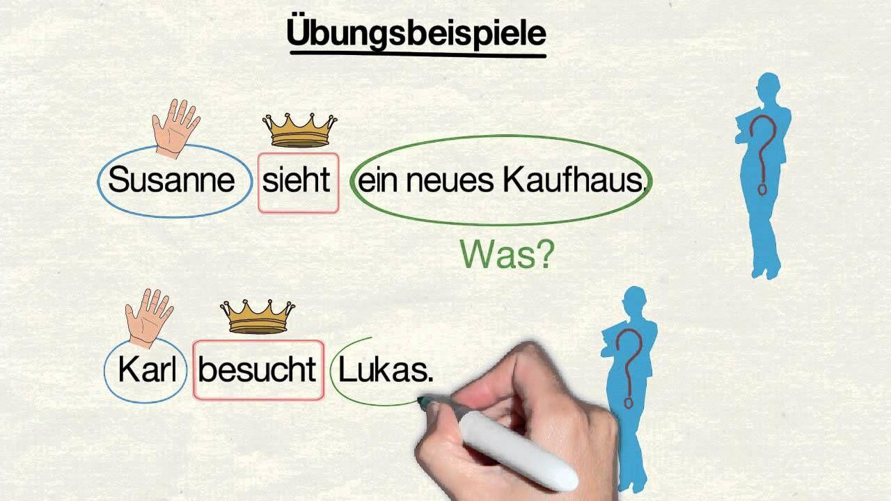 akkusativobjekt teaching pinterest deutsche