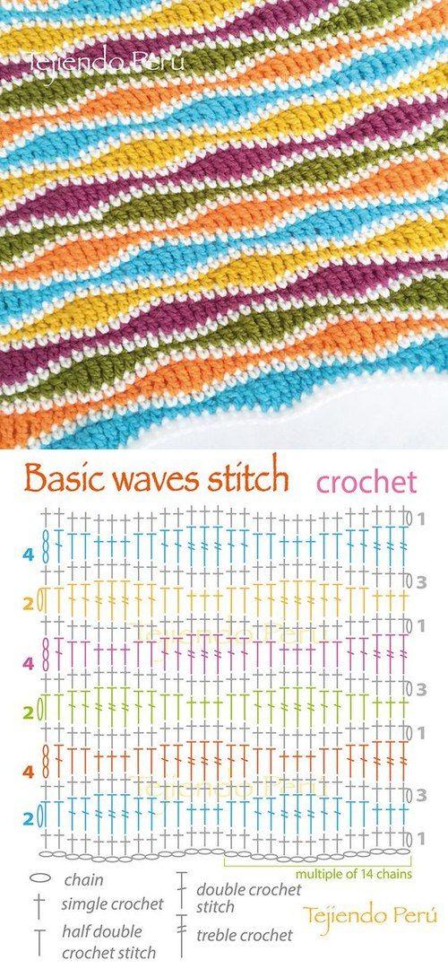 Waving crochet pattern | روعة1 | Pinterest | Croché, Ganchillo and Punto