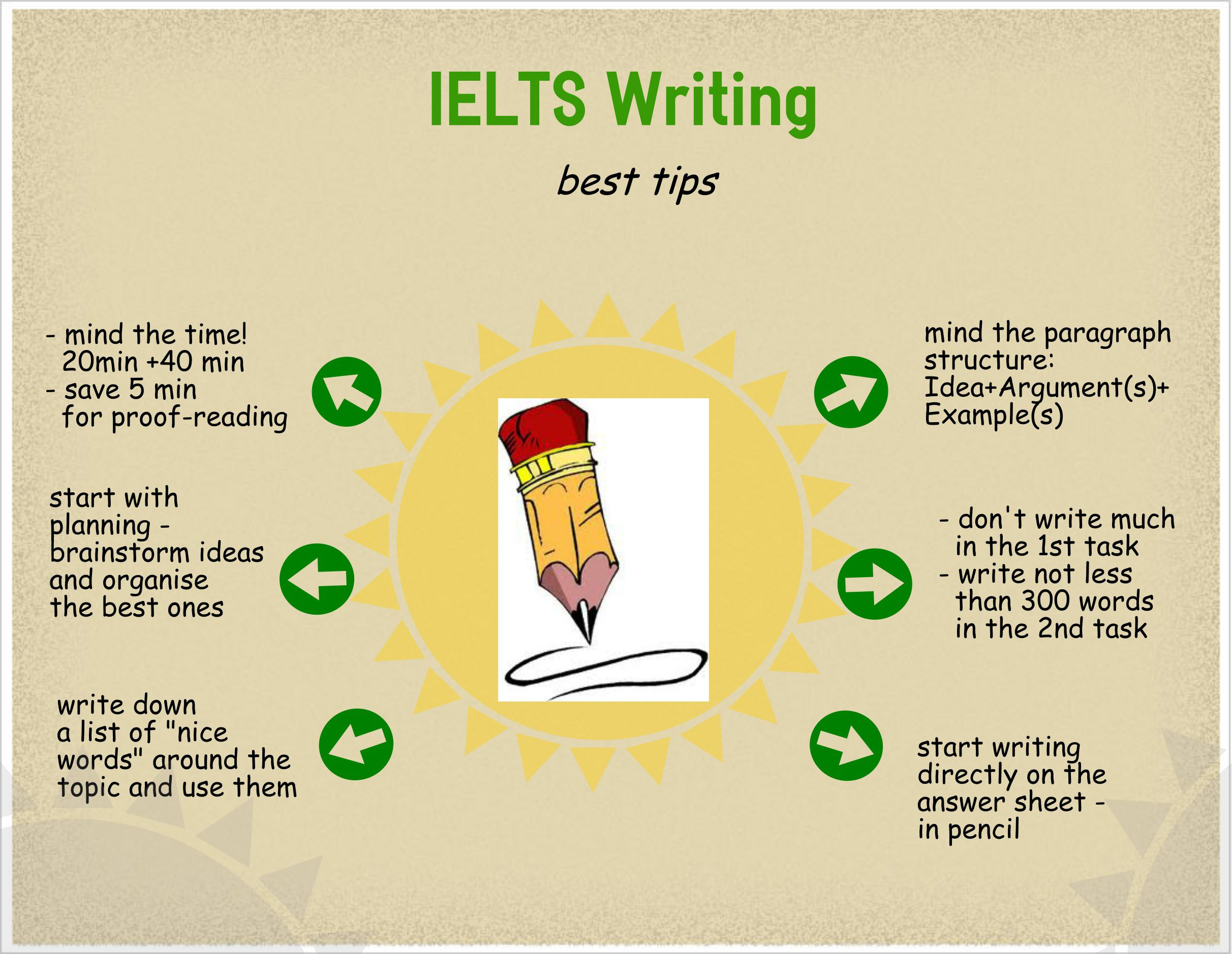 Essay About Healthy Diet Best Tips For Ielts Writing Infographics  English Tipslearn  Persuasive Essay Ideas For High School also High School Narrative Essay Examples  Best Toefl Test Images On Pinterest  Choose The Right Gardens  Psychology As A Science Essay