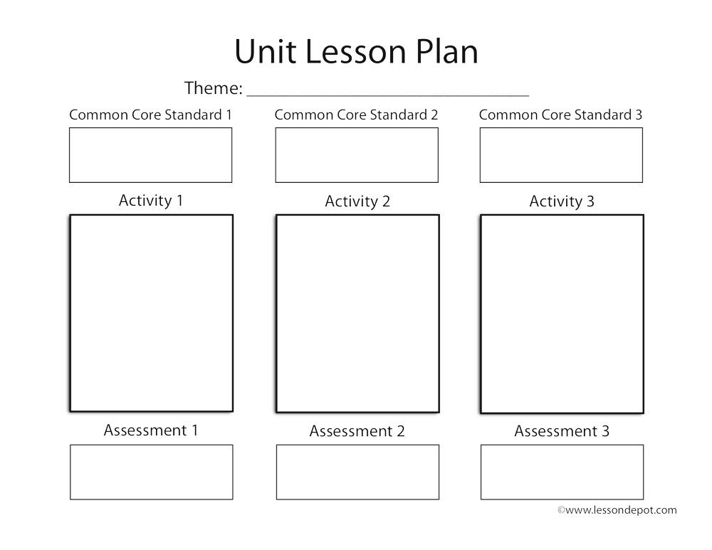 Common Core Unit Lesson Plan Template - Lesson Depot Education - sample weekly lesson plan