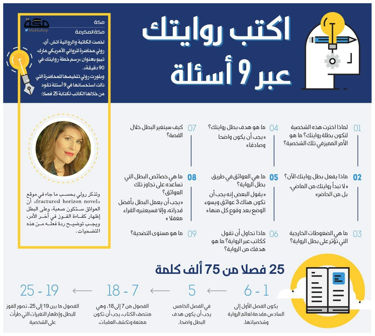 Pin By Ridha On القراءة Book Writing Tips Writing A Book Writing Challenge