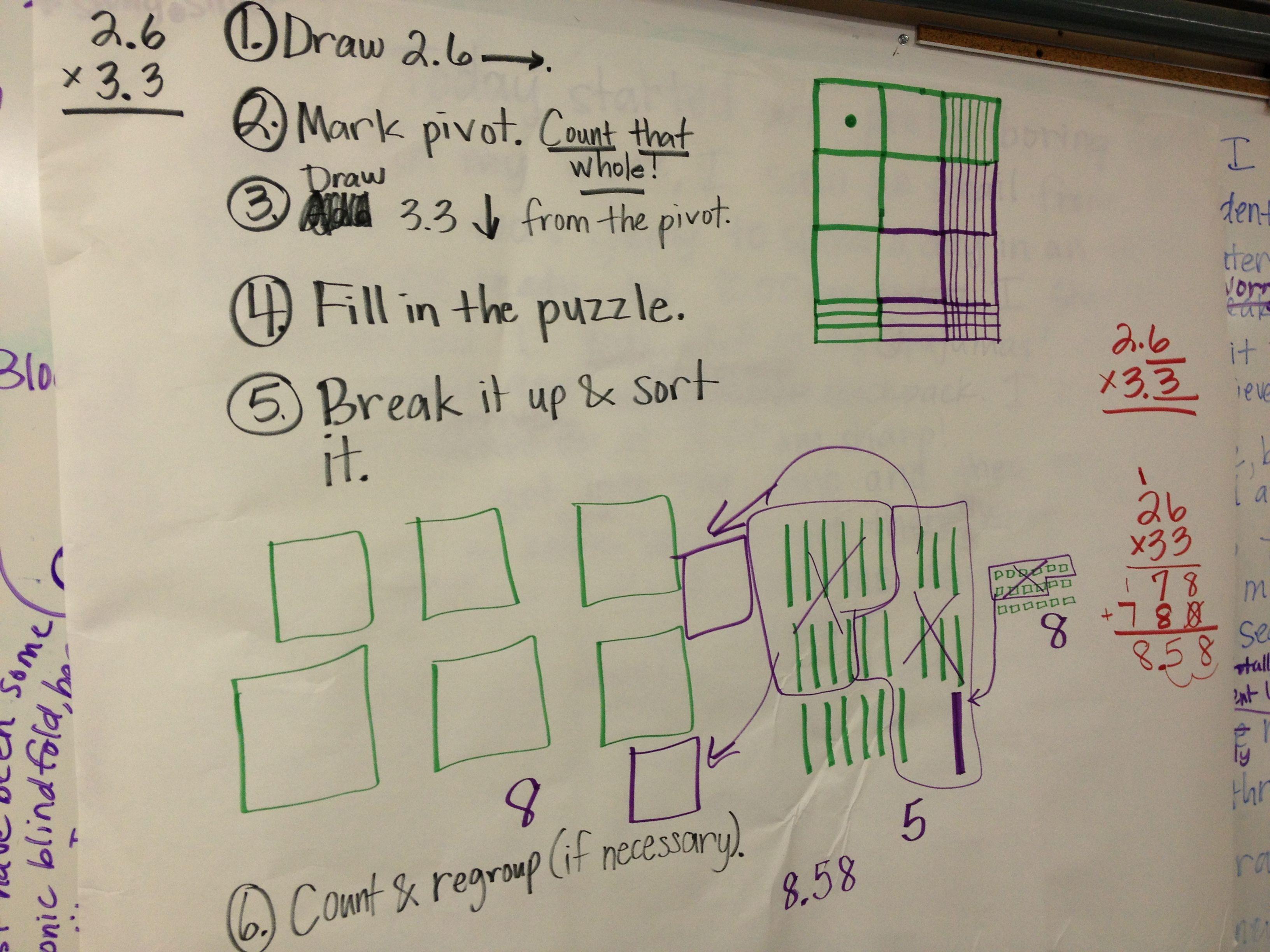 Multiplying Decimals Using Base Ten Blocks