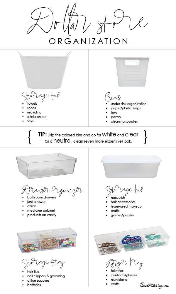 Bathroom organization ideas and minimalist checklist