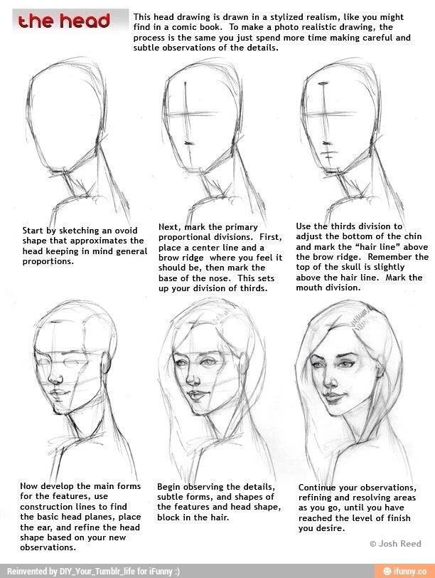 How to draw a face heres a simple way to place the features accurately when drawing a head