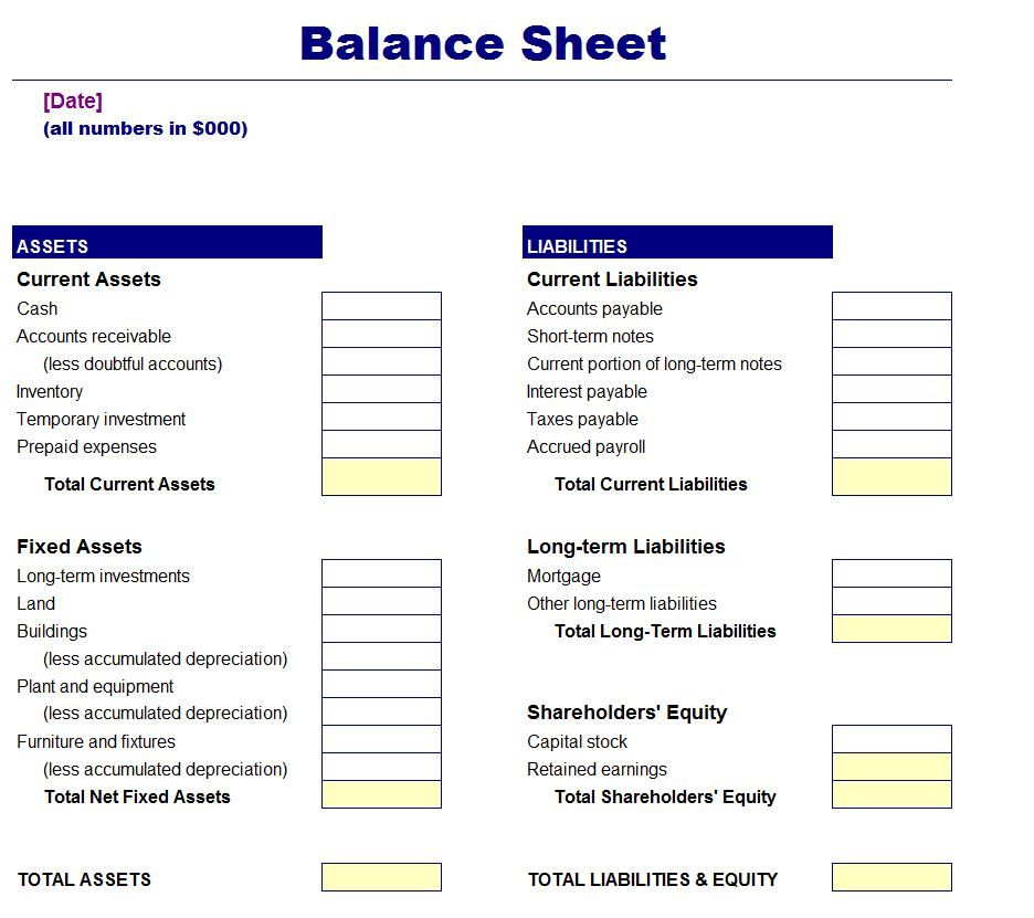 simple balance sheet sample