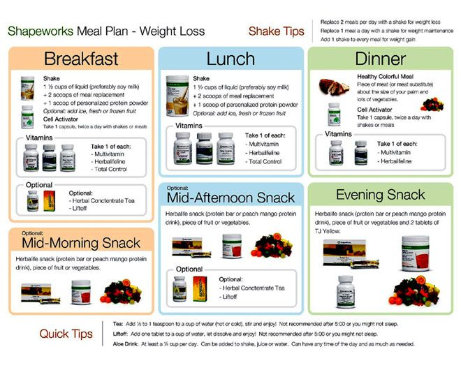 healthymealplansdaily | Diet Tips | Pinterest | 1200 calorie meal plan