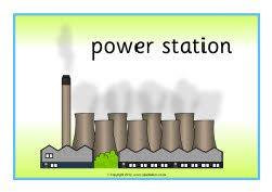 Renewable/nonrenewable energy picture posters