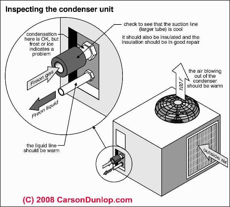 electrical repair maintenance home residential wiring diy