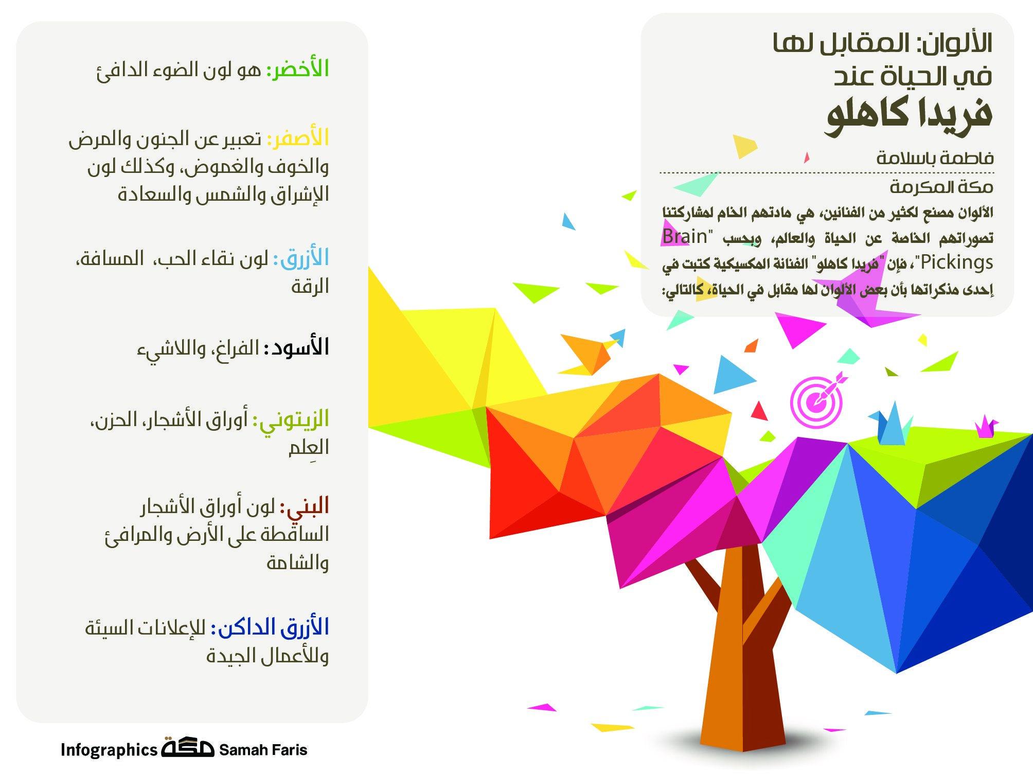 الألوان المقابل لها في الحياة عند فريدا كاهلو صحيفة مكة انفوجرافيك قراءة Pie Chart Infographic Chart