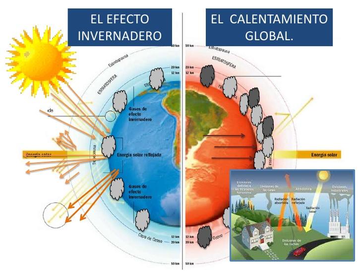 Trabajo Del Calentamiento Global Buscar Con Google Map