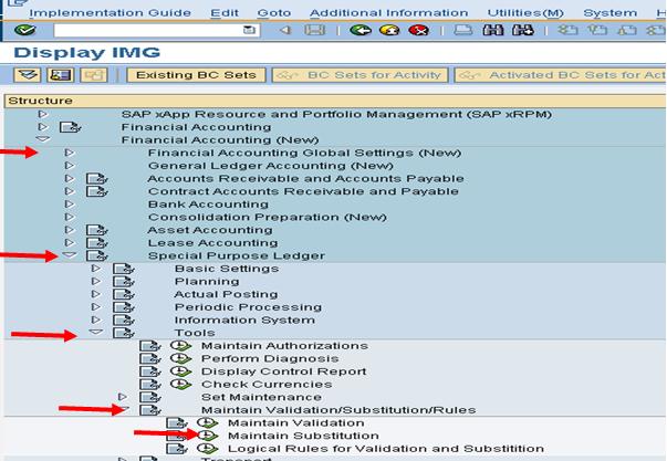 real time sap fico scenarios substitution complete configurations rh pinterest com Funny SAP ERP Implementation IMG SAP Training