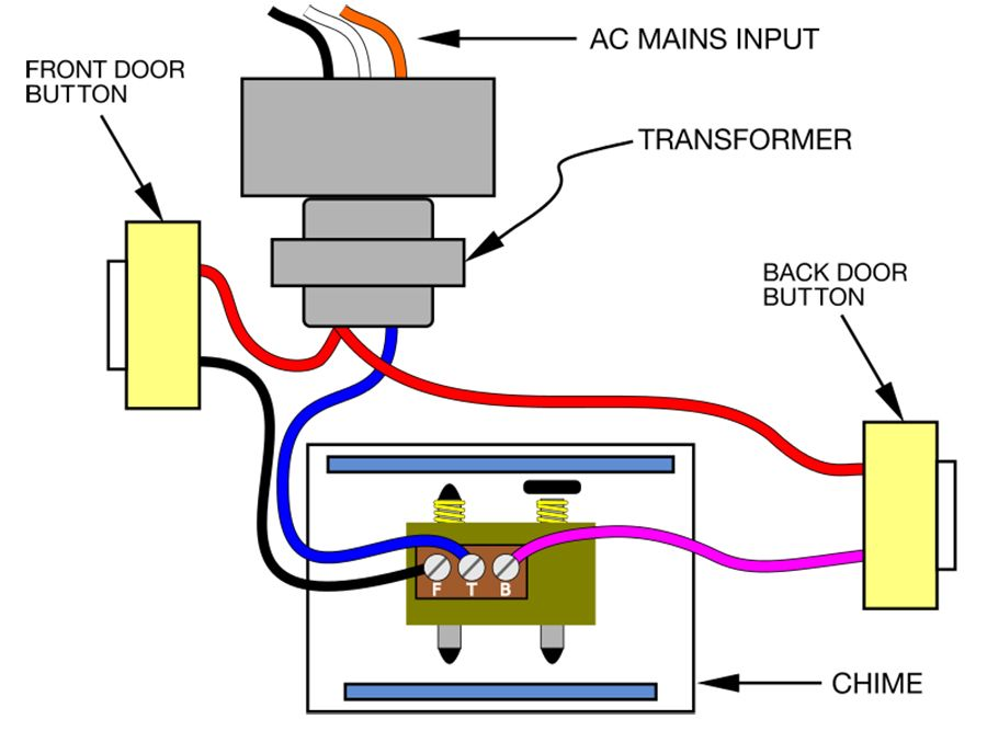 How Does a Doorbell Work? | IT in 2019 | Doorbell ... Doorbell Transformer Wiring Diagram Single On on