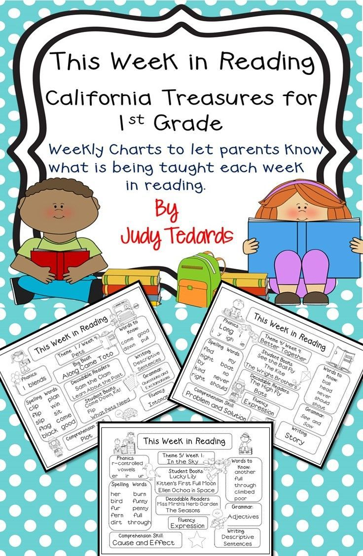"""Keep parents informed about what the students are learning each week in  reading by sending home these handy """"This Week in Reading"""" pages."""