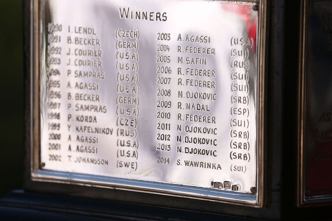 Names of winners engraved on the Norman Brookes Challenge Cup