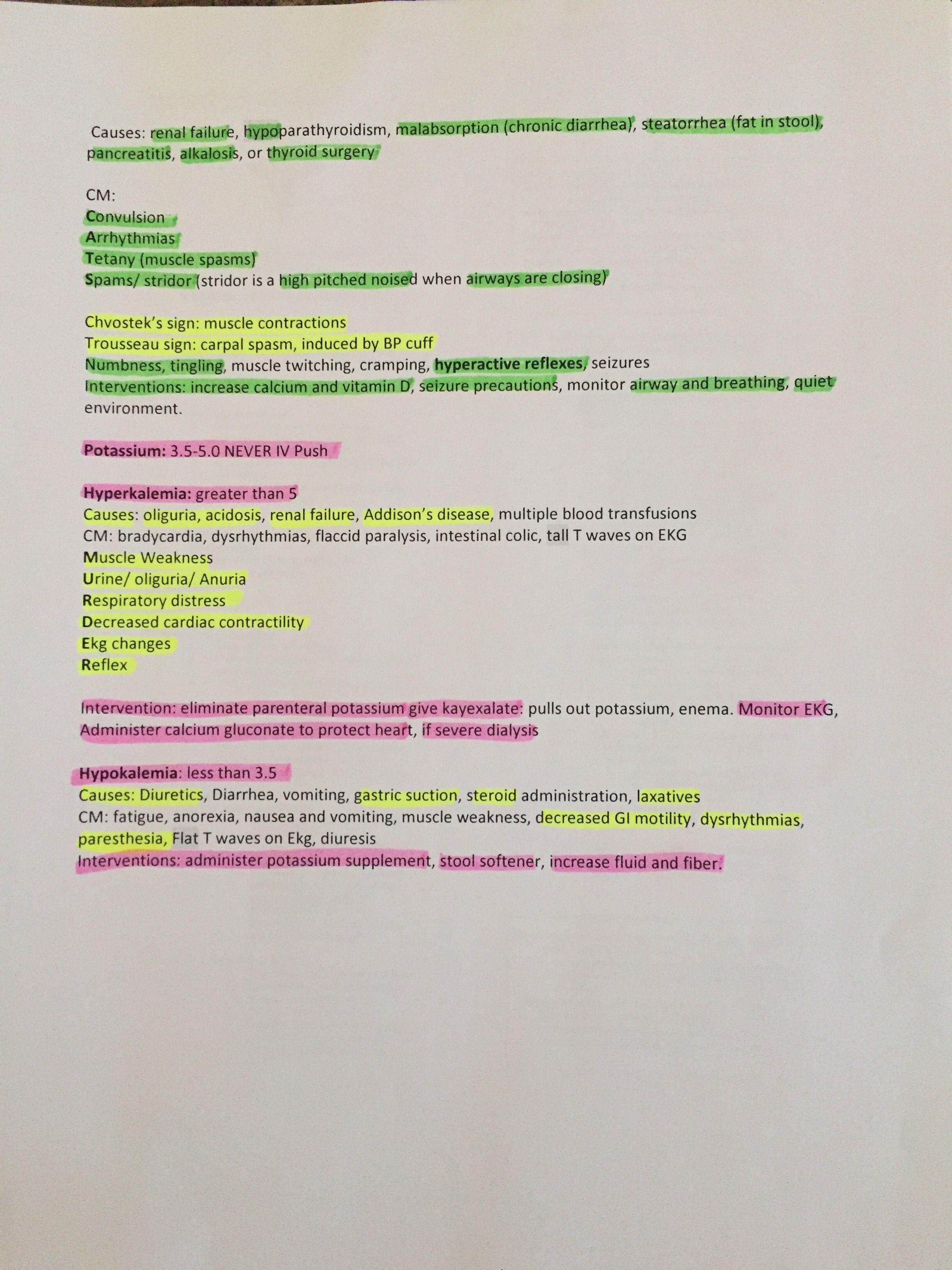 Pin by Amanda Coca on NCLEX Stuff | Nurse life, Fundamentals