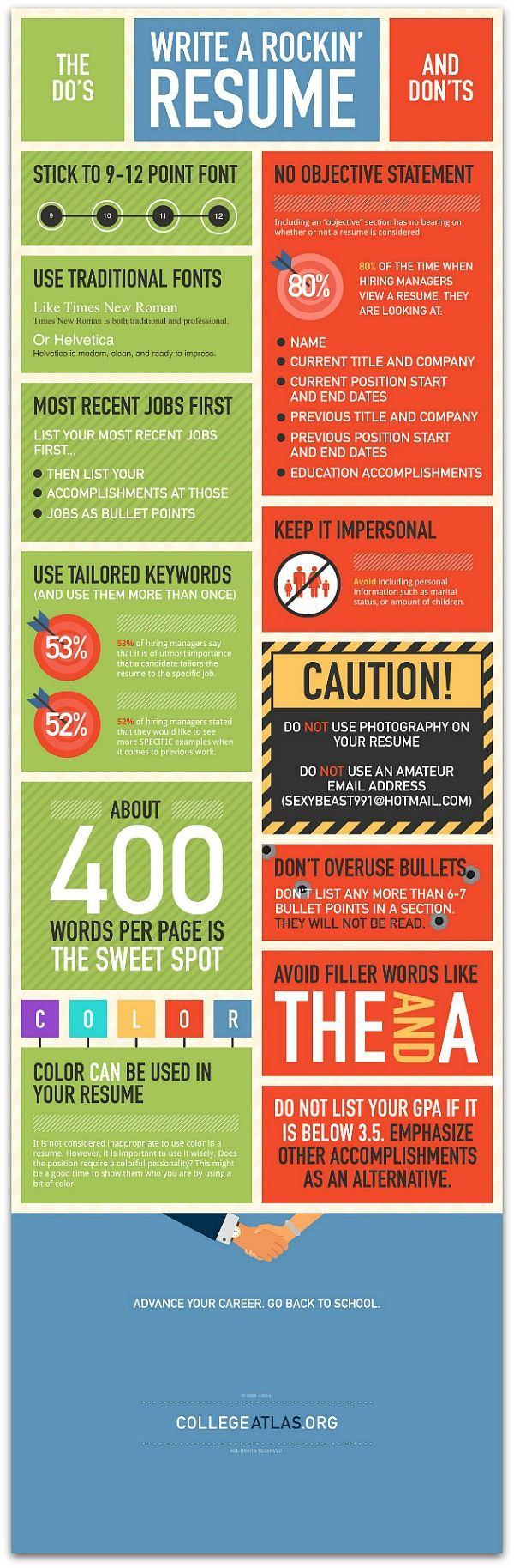 The Formula Of A Perfect Resume Infographic Perfect Resume