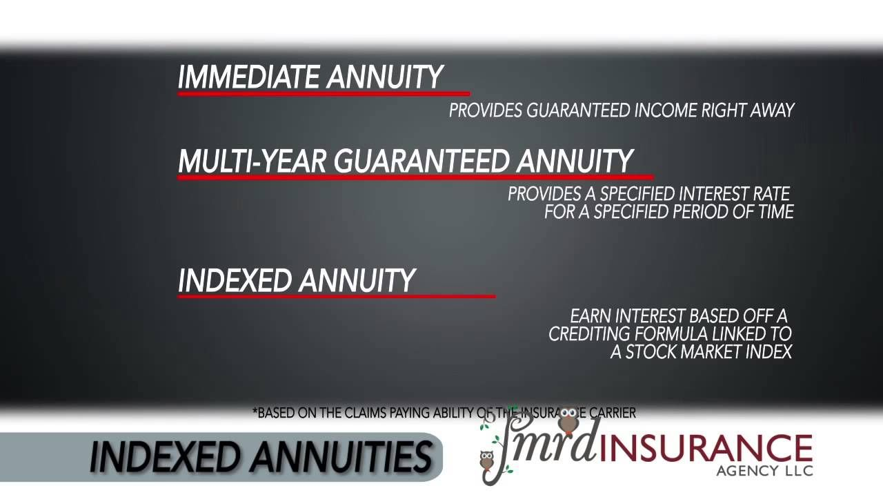 Pmrd Insurance Video On Fixed Index Annuities Annuity