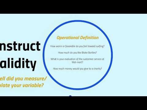 Construct and Operational Definitions of Variables - YouTube Psyc