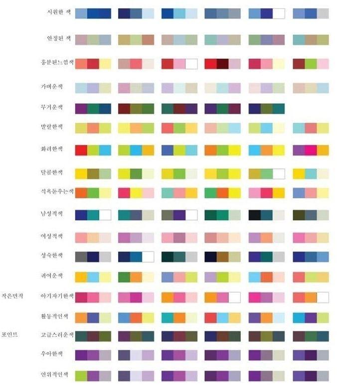 패션 배색표 색상환 ideas