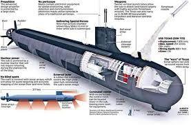 De de foto guerra modernos submarino 100