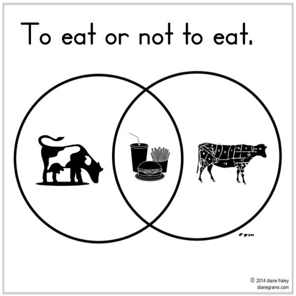To eat or not to eat. | Dianegrams