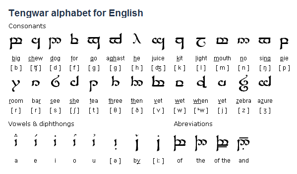 different ways to write and symbol