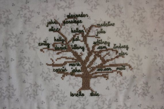 This beautiful cross-stitched family tree is custom-made to display the members…
