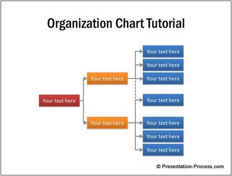 Learn to create simple horizontal organization chart or hierarchy - organization chart