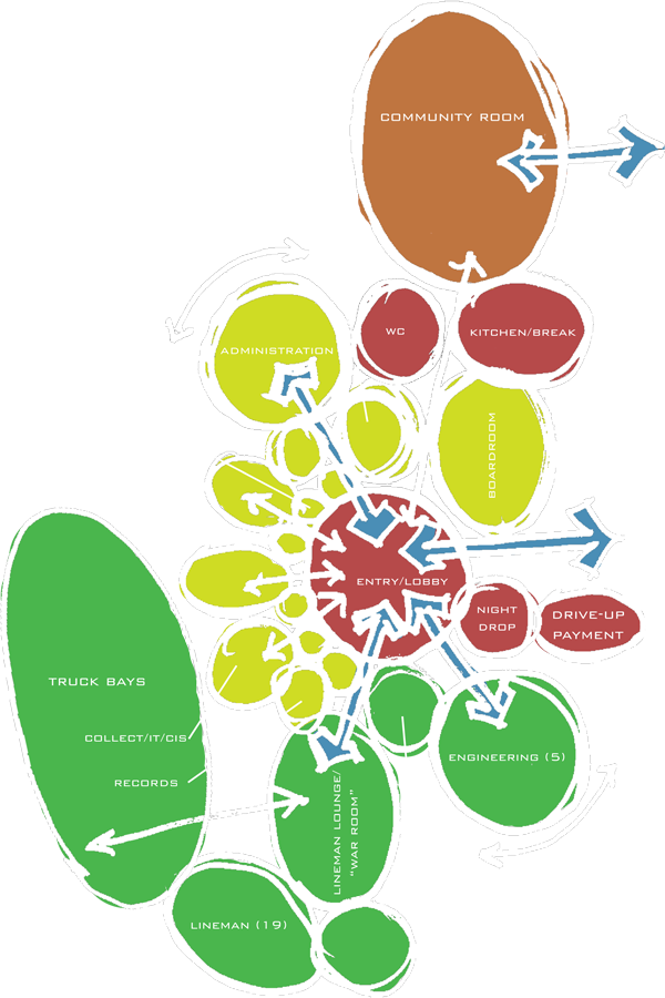 bubble diagram programming program diagrams architecture google search arch  program diagrams architecture google search arch